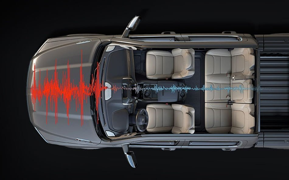 Active Noise Cancellation in RAM pickups 1500