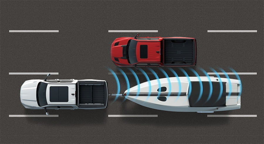 around sensor safety feature of Ram 1500 pickup truck in Europe