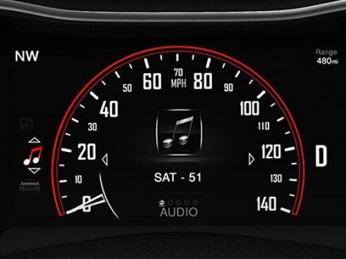 Details of speedometer display